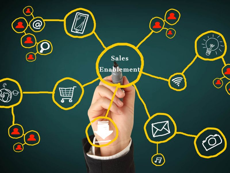 5 Sales tools sales reps need to succeed